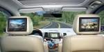Peranan TV mobil Double din hiburan multimedia dan keamanan